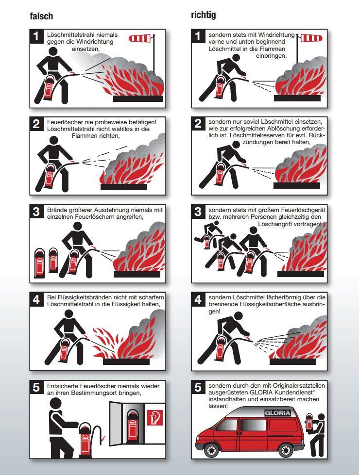 Extrem WISSENSWERTES | Feuerschutz Bockel Emsdetten CQ97